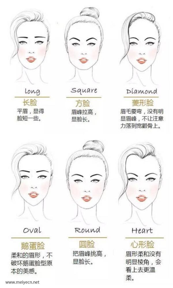 脸型适合哪种眉型